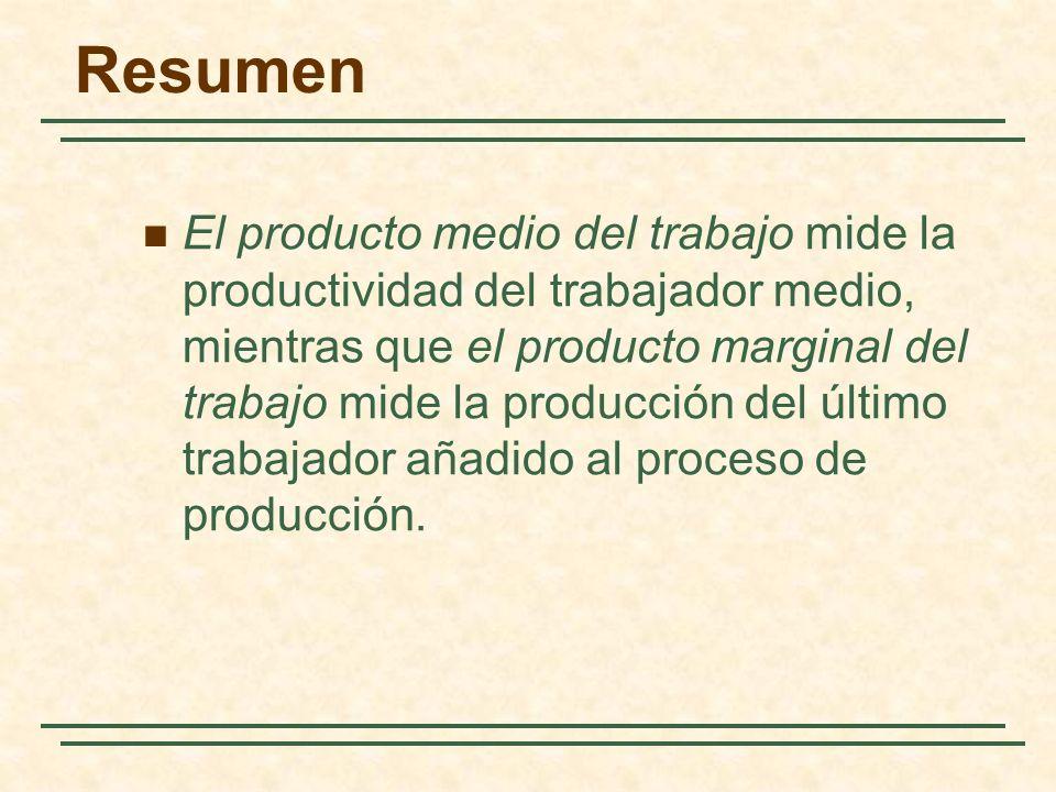 El producto medio del trabajo mide la productividad del trabajador medio, mientras que el producto marginal del trabajo mide la producción del último