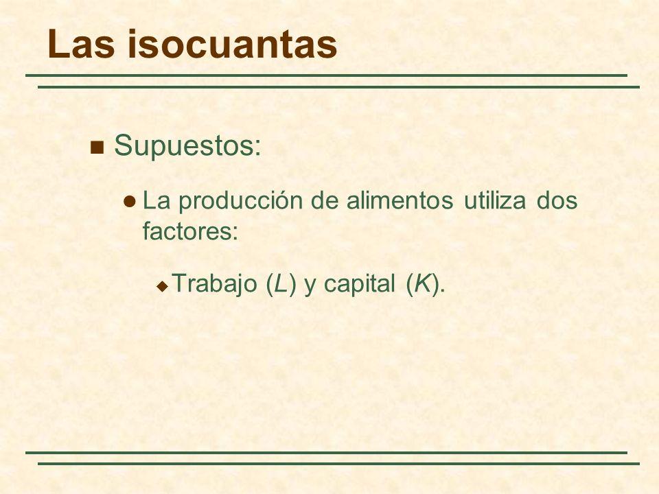 Las isocuantas Supuestos: La producción de alimentos utiliza dos factores: Trabajo (L) y capital (K).