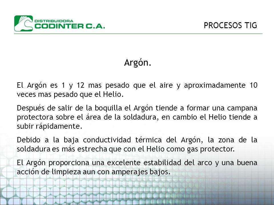 PROCESOS TIG Argón.
