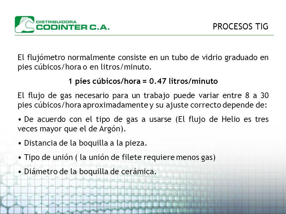 PROCESOS TIG El flujómetro normalmente consiste en un tubo de vidrio graduado en pies cúbicos/hora o en litros/minuto.