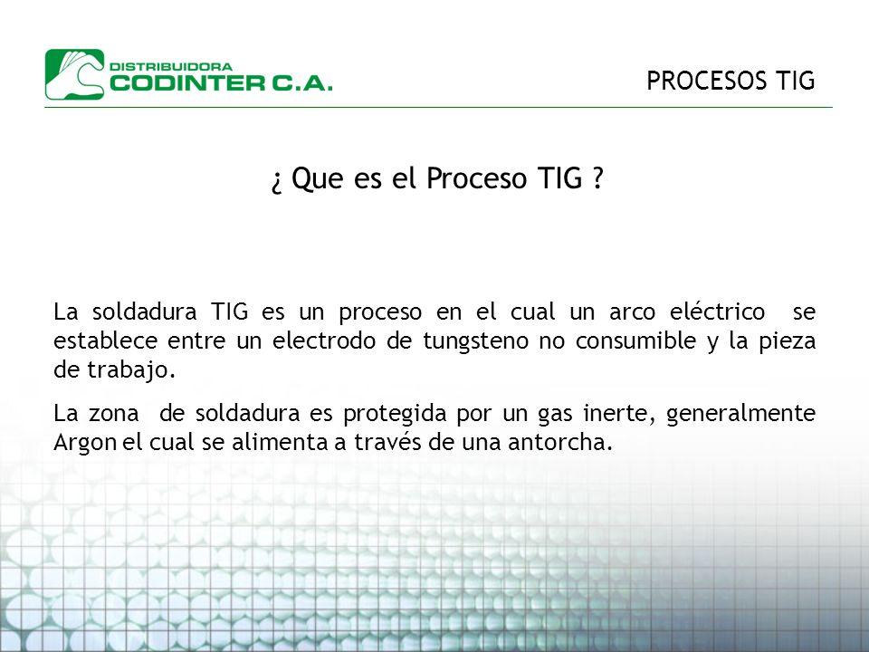 PROCESOS TIG ¿ Que es el Proceso TIG .