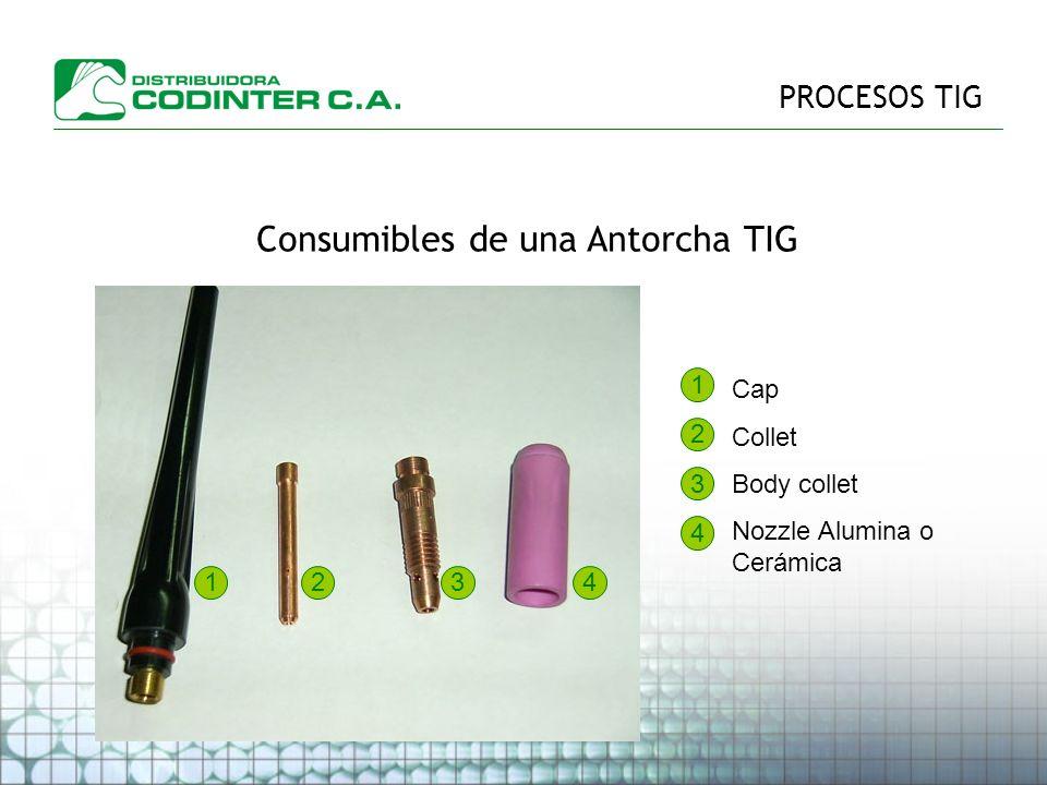 PROCESOS TIG Consumibles de una Antorcha TIG 1234 1 2 3 4 Cap Collet Body collet Nozzle Alumina o Cerámica