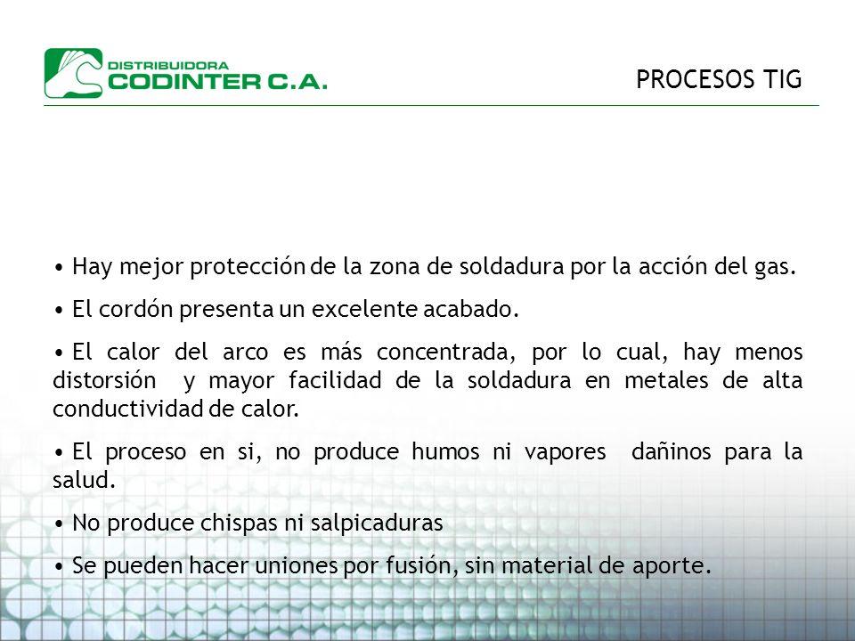 PROCESOS TIG Hay mejor protección de la zona de soldadura por la acción del gas.