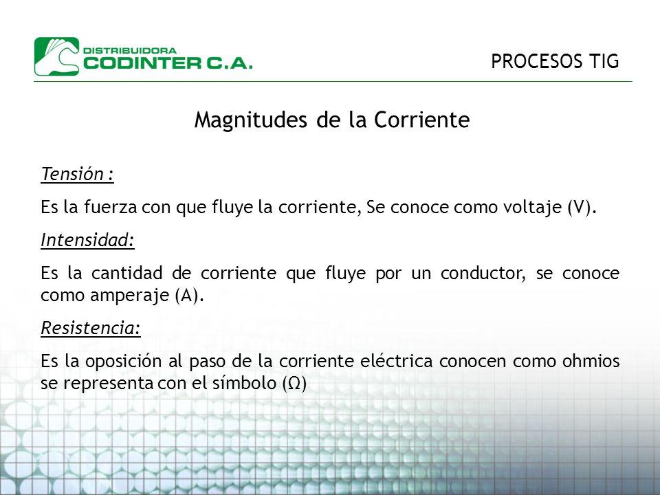 PROCESOS TIG Magnitudes de la Corriente Tensión : Es la fuerza con que fluye la corriente, Se conoce como voltaje (V).