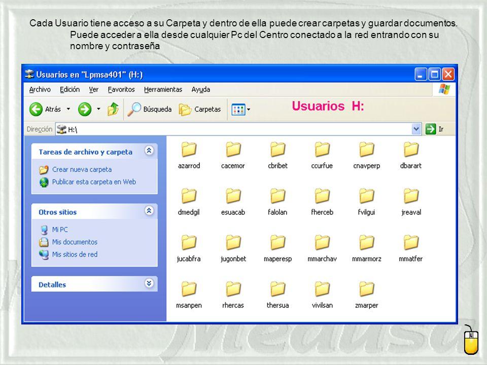 Cada Usuario tiene acceso a su Carpeta y dentro de ella puede crear carpetas y guardar documentos.