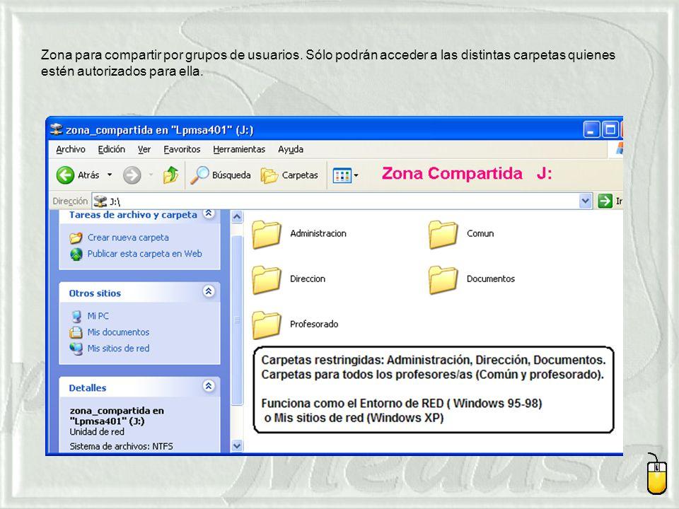 Zona para compartir por grupos de usuarios.