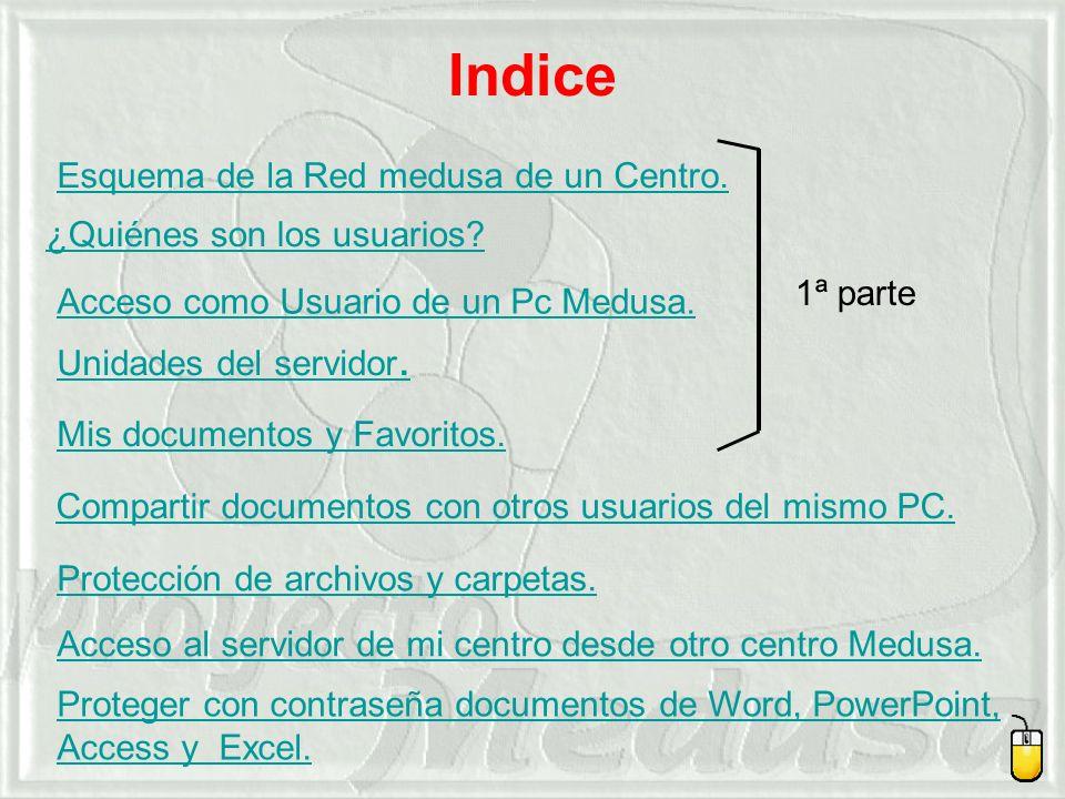 Indice ¿Quiénes son los usuarios.Esquema de la Red medusa de un Centro.