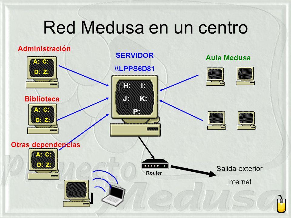 Red Medusa en un centro SERVIDOR \\LPPS6D81 Salida exterior Internet H: I: J: K: P: Administración A: C: D: Z: Router Biblioteca A: C: D: Z: Otras dependencias A: C: D: Z: Aula Medusa