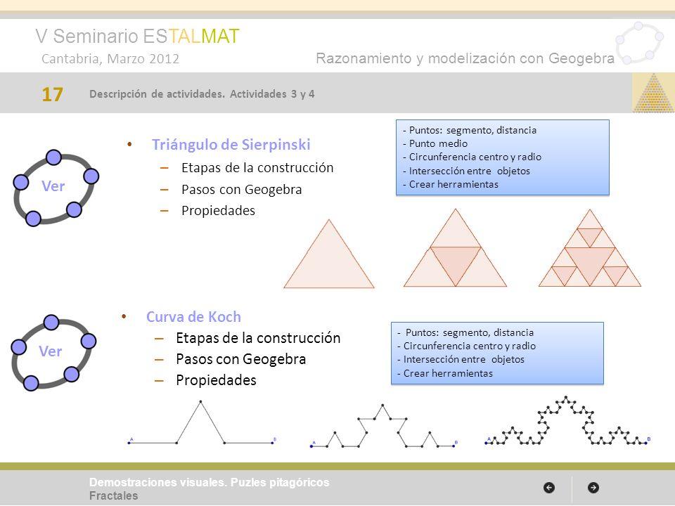 V Seminario ESTALMAT Cantabria, Marzo 2012 Razonamiento y modelización con Geogebra Triángulo de Sierpinski – Etapas de la construcción – Pasos con Ge