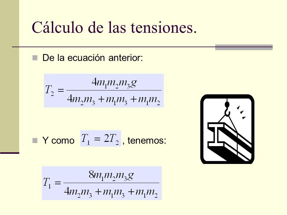 Cálculo de las tensiones. De la ecuación anterior: Y como, tenemos: