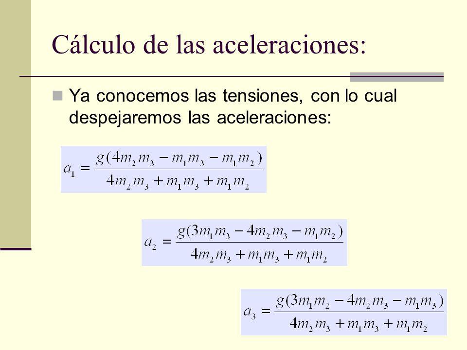 Cálculo de las aceleraciones: Ya conocemos las tensiones, con lo cual despejaremos las aceleraciones: