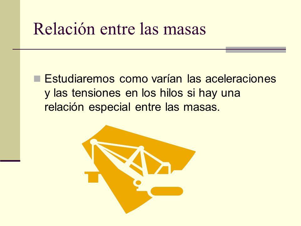 Relación entre las masas Estudiaremos como varían las aceleraciones y las tensiones en los hilos si hay una relación especial entre las masas.
