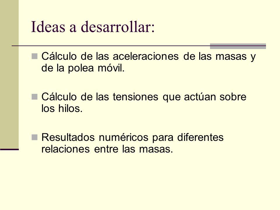 Ideas a desarrollar: Cálculo de las aceleraciones de las masas y de la polea móvil. Cálculo de las tensiones que actúan sobre los hilos. Resultados nu