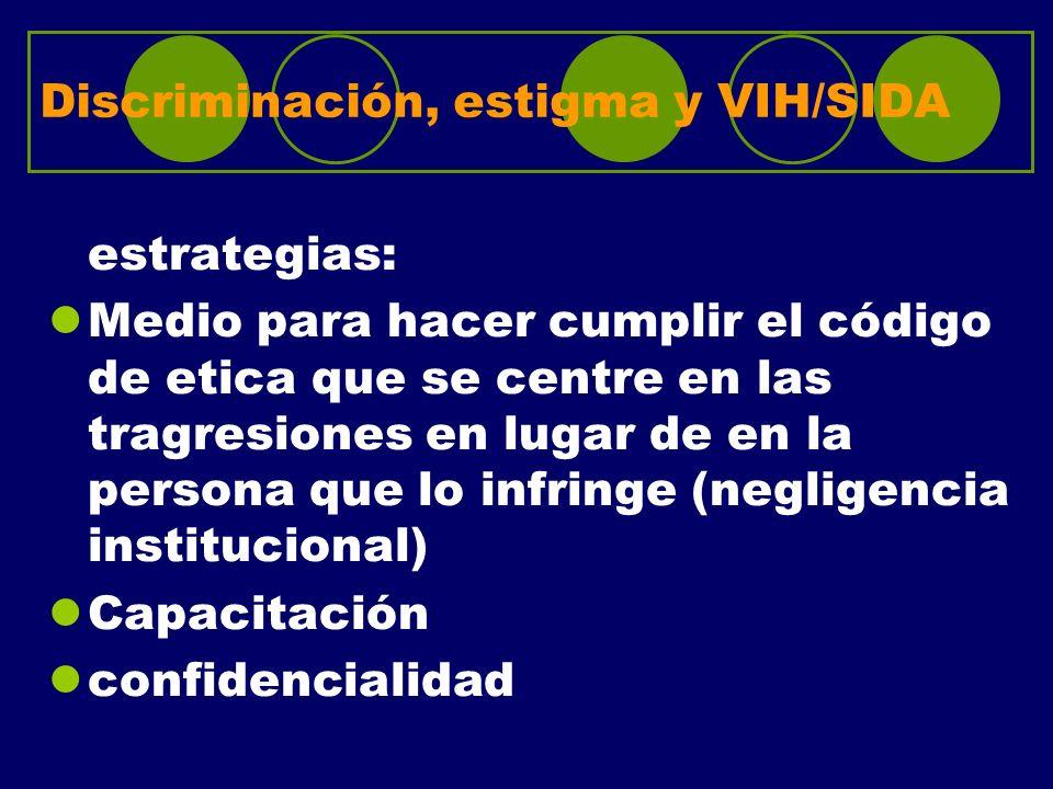 Discriminación, estigma y VIH/SIDA estrategias: Medio para hacer cumplir el código de etica que se centre en las tragresiones en lugar de en la person