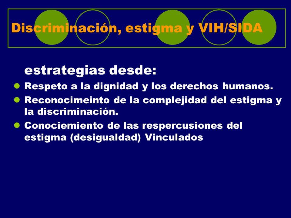 Discriminación, estigma y VIH/SIDA estrategias desde: Respeto a la dignidad y los derechos humanos. Reconocimeinto de la complejidad del estigma y la