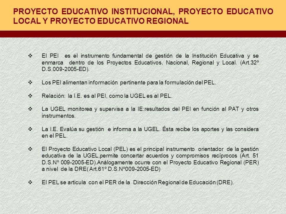 PROYECTO EDUCATIVO INSTITUCIONAL, PROYECTO EDUCATIVO LOCAL Y PROYECTO EDUCATIVO REGIONAL El PEI es el instrumento fundamental de gestión de la Institu