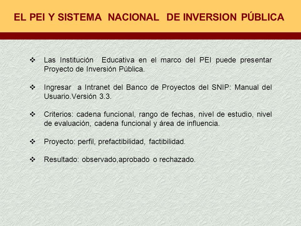 EL PEI Y SISTEMA NACIONAL DE INVERSION PÚBLICA Las Institución Educativa en el marco del PEI puede presentar Proyecto de Inversión Pública. Ingresar a