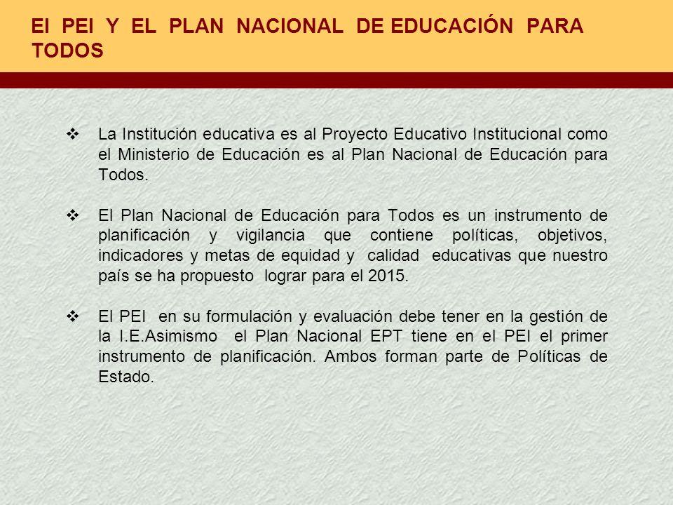 El PEI Y EL PLAN NACIONAL DE EDUCACIÓN PARA TODOS La Institución educativa es al Proyecto Educativo Institucional como el Ministerio de Educación es a