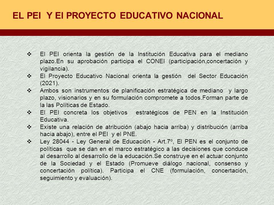 EL PEI Y El PROYECTO EDUCATIVO NACIONAL El PEI orienta la gestión de la Institución Educativa para el mediano plazo.En su aprobación participa el CONE