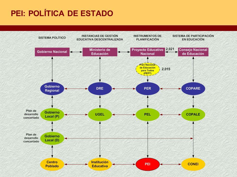 PEI: POLÍTICA DE ESTADO
