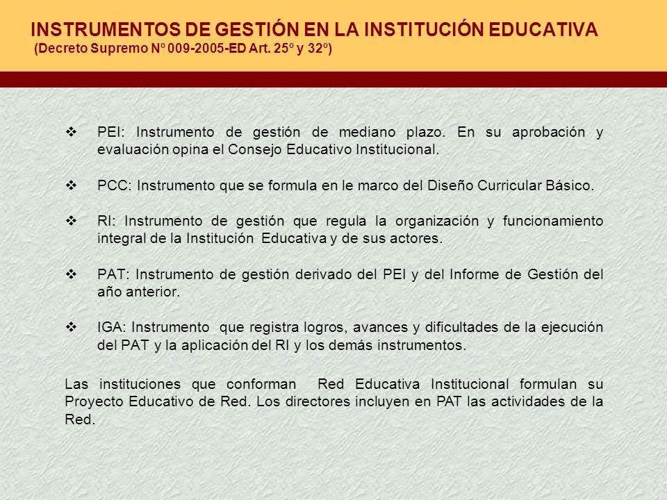 INSTRUMENTOS DE GESTIÓN EN LA INSTITUCIÓN EDUCATIVA (Decreto Supremo Nº 009-2005-ED Art. 25º y 32º) PEI: Instrumento de gestión de mediano plazo. En s