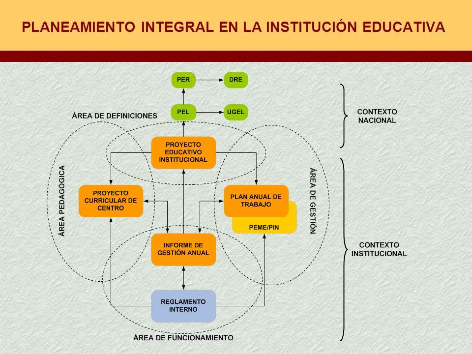 El PEI Y EL PLAN NACIONAL DE EDUCACIÓN PARA TODOS La Institución educativa es al Proyecto Educativo Institucional como el Ministerio de Educación es al Plan Nacional de Educación para Todos.