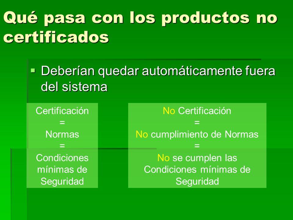 Qué pasa con los productos no certificados Deberían quedar automáticamente fuera del sistema Deberían quedar automáticamente fuera del sistema Certificación = Normas = Condiciones mínimas de Seguridad No Certificación = No cumplimiento de Normas = No se cumplen las Condiciones mínimas de Seguridad
