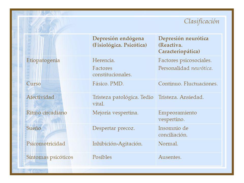 Depresión endógena (Fisiológica. Psicótica) Depresión neurótica (Reactiva. Caracteriopática) EtiopatogeniaHerencia. Factores constitucionales. Factore