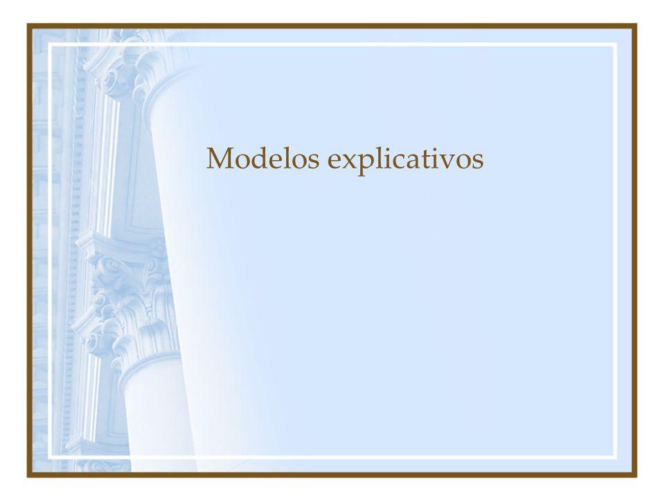 Modelos explicativos