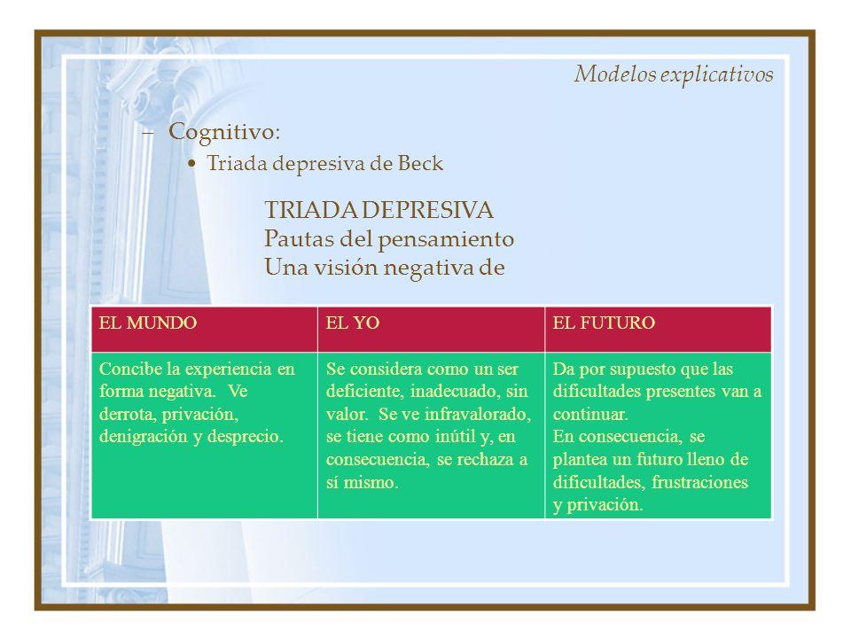 Modelos explicativos –Cognitivo: Triada depresiva de Beck TRIADA DEPRESIVA Pautas del pensamiento Una visión negativa de EL MUNDOEL YOEL FUTURO Concib