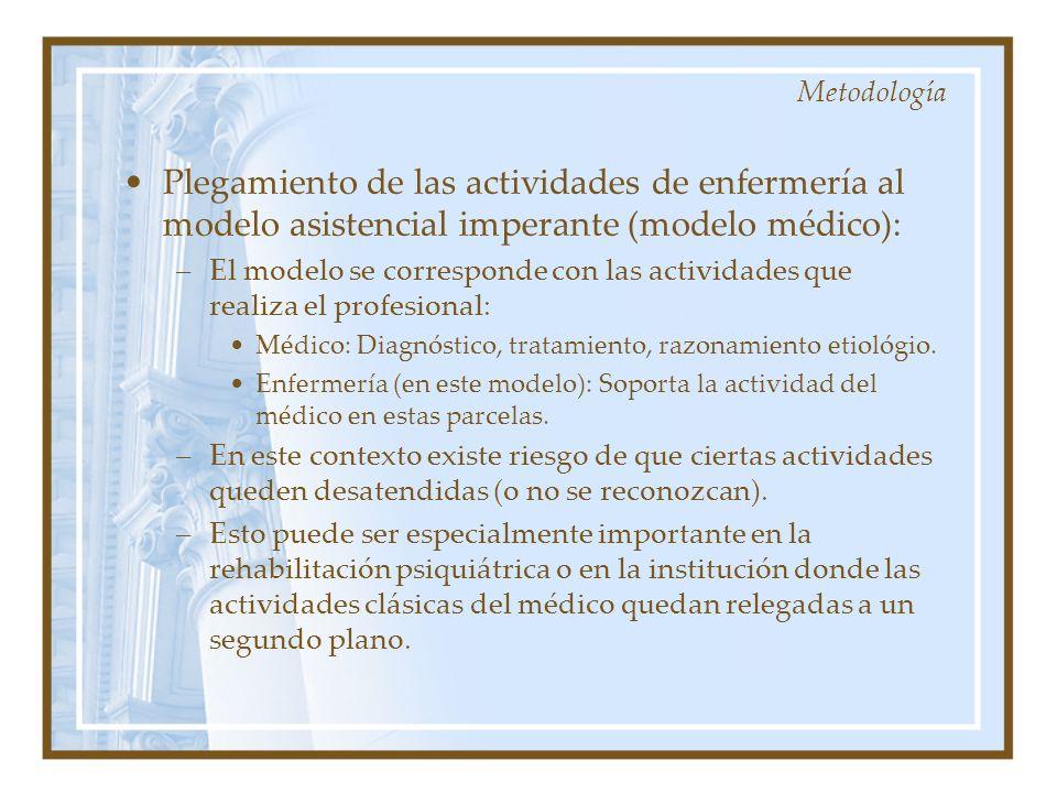Plegamiento de las actividades de enfermería al modelo asistencial imperante (modelo médico): –El modelo se corresponde con las actividades que realiz