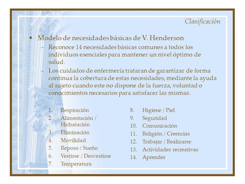 Modelo de necesidades básicas de V. Henderson –Reconoce 14 necesidades básicas comunes a todos los individuos esenciales para mantener un nivel óptimo