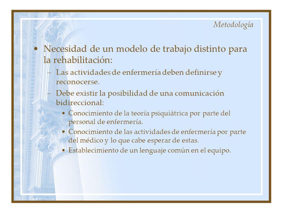 Necesidad de un modelo de trabajo distinto para la rehabilitación: –Las actividades de enfermería deben definirse y reconocerse. –Debe existir la posi
