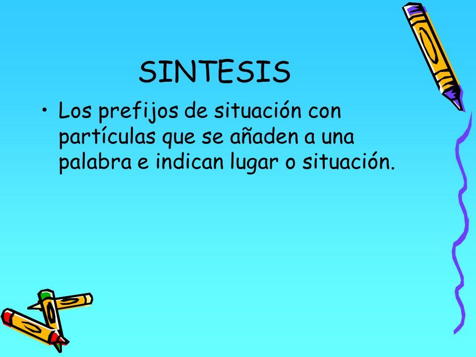 SINTESIS Los prefijos de situación con partículas que se añaden a una palabra e indican lugar o situación.