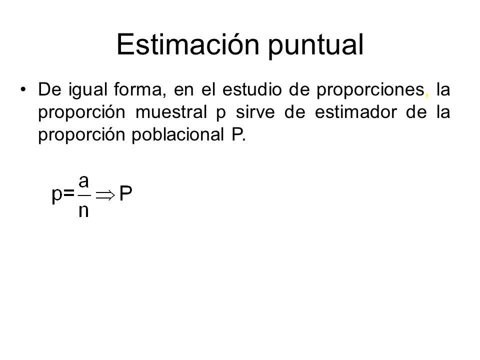Estimación puntual De igual forma, en el estudio de proporciones, la proporción muestral p sirve de estimador de la proporción poblacional P.