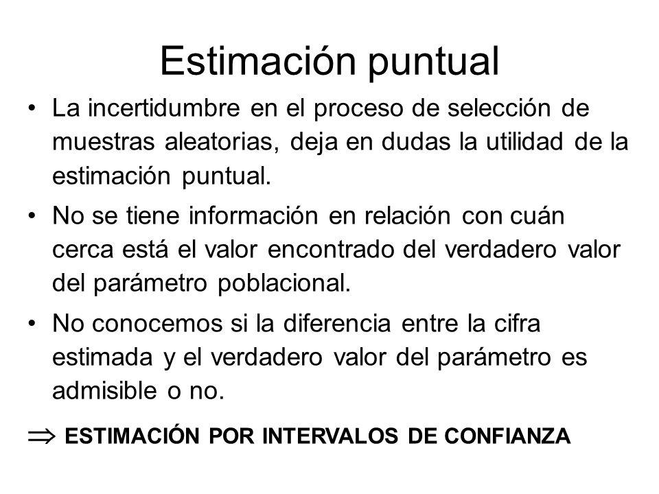 Estimación puntual La incertidumbre en el proceso de selección de muestras aleatorias, deja en dudas la utilidad de la estimación puntual. No se tiene