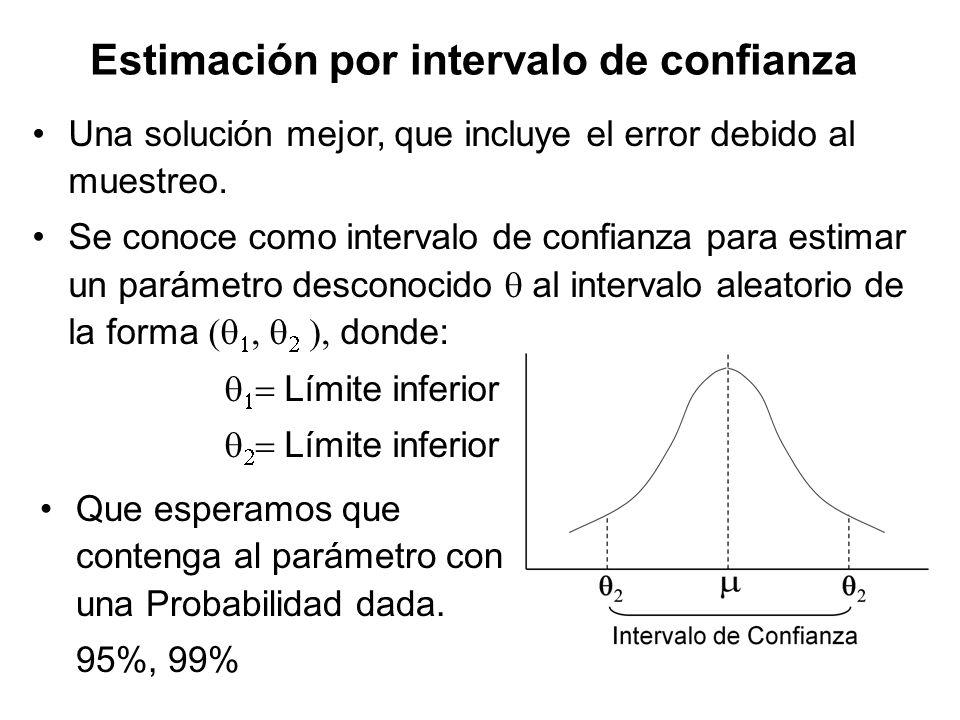 Estimación por intervalo de confianza Una solución mejor, que incluye el error debido al muestreo. Se conoce como intervalo de confianza para estimar