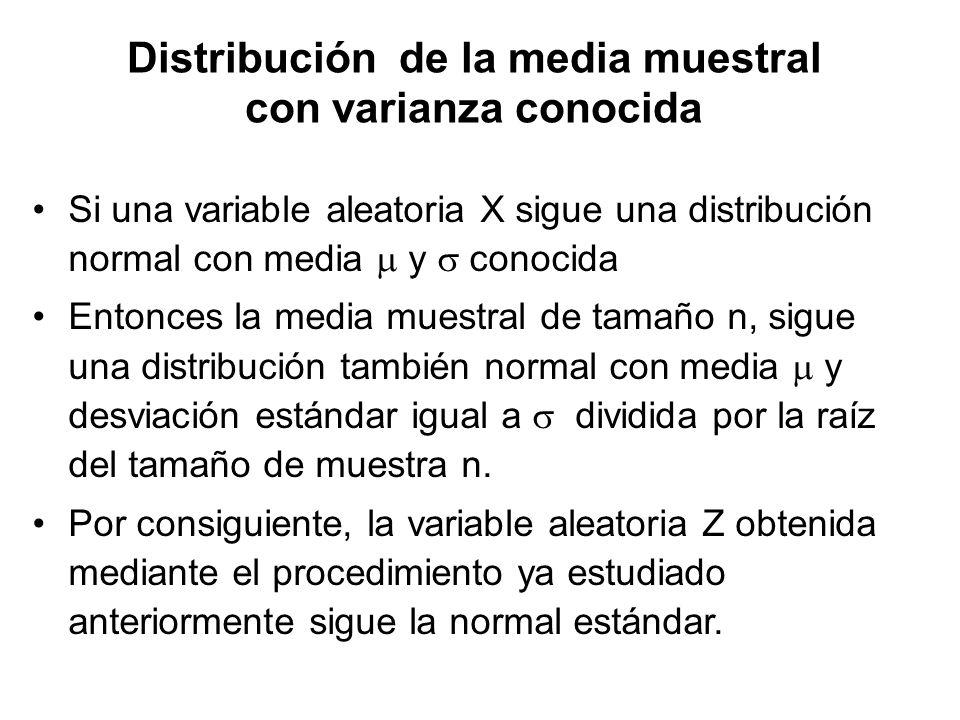 Distribución de la media muestral con varianza conocida Si una variable aleatoria X sigue una distribución normal con media y conocida Entonces la med