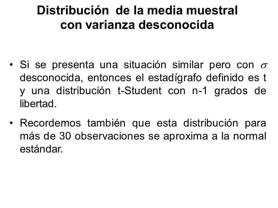 Distribución de la media muestral con varianza desconocida Si se presenta una situación similar pero con desconocida, entonces el estadígrafo definido