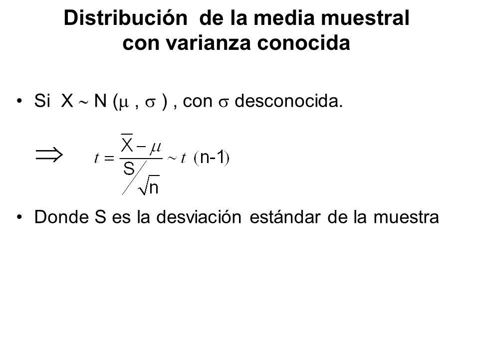 Distribución de la media muestral con varianza conocida Si X N (, ), con desconocida. Donde S es la desviación estándar de la muestra