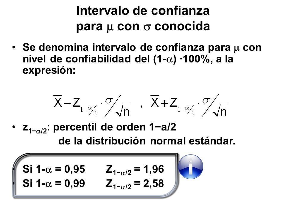 Intervalo de confianza para con conocida Se denomina intervalo de confianza para con nivel de confiabilidad del (1- ) ·100%, a la expresión: z 1 /2 :
