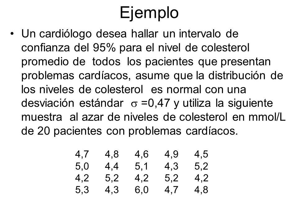 Ejemplo Un cardiólogo desea hallar un intervalo de confianza del 95% para el nivel de colesterol promedio de todos los pacientes que presentan problem
