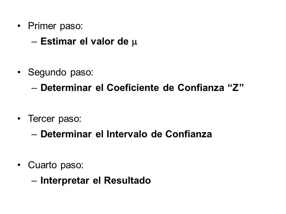 Primer paso: –Estimar el valor de Segundo paso: –Determinar el Coeficiente de Confianza Z Tercer paso: –Determinar el Intervalo de Confianza Cuarto pa