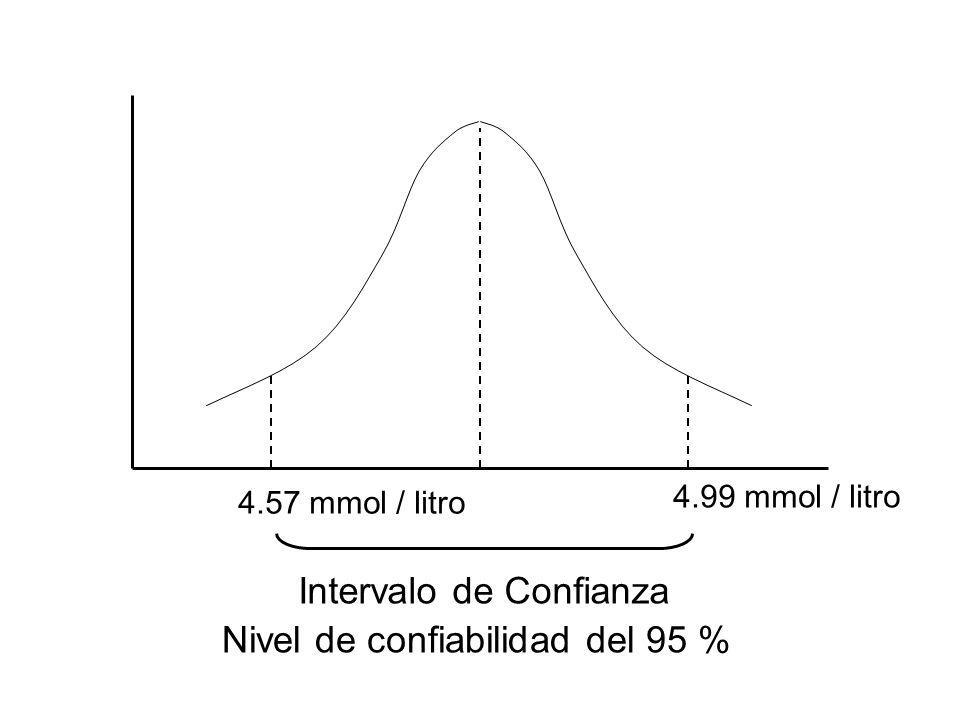 Intervalo de Confianza 4.57 mmol / litro 4.99 mmol / litro Nivel de confiabilidad del 95 %