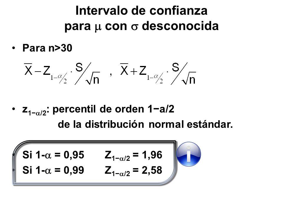 Intervalo de confianza para con desconocida Para n>30 z 1 /2 : percentil de orden 1a/2 de la distribución normal estándar. Si 1- = 0,95 Z 1 /2 = 1,96