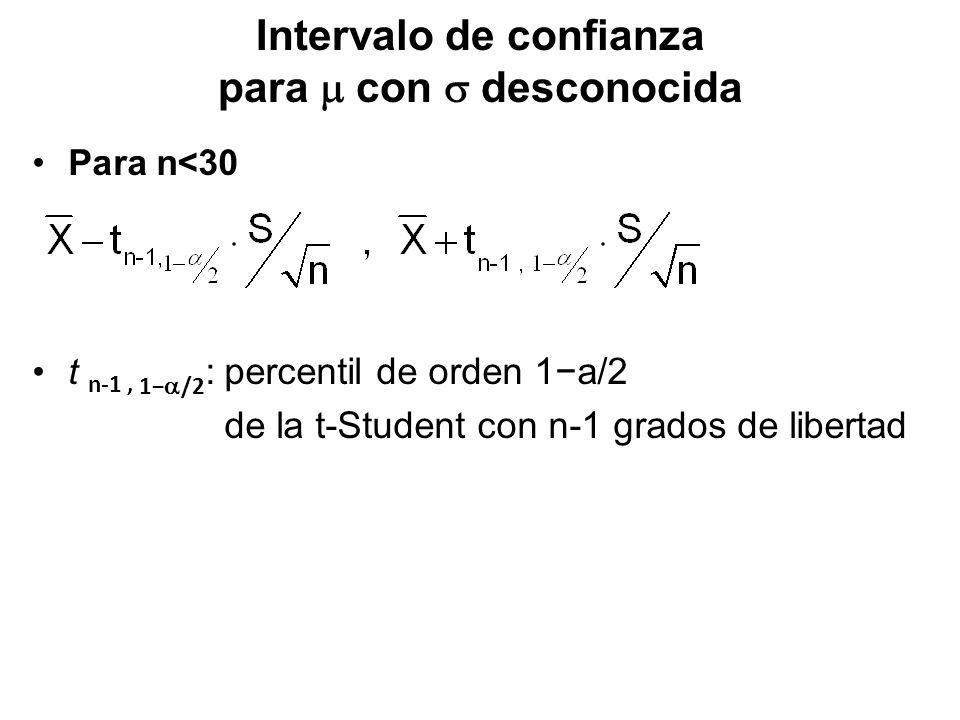 Intervalo de confianza para con desconocida Para n<30 t n-1, 1 /2 : percentil de orden 1a/2 de la t-Student con n-1 grados de libertad