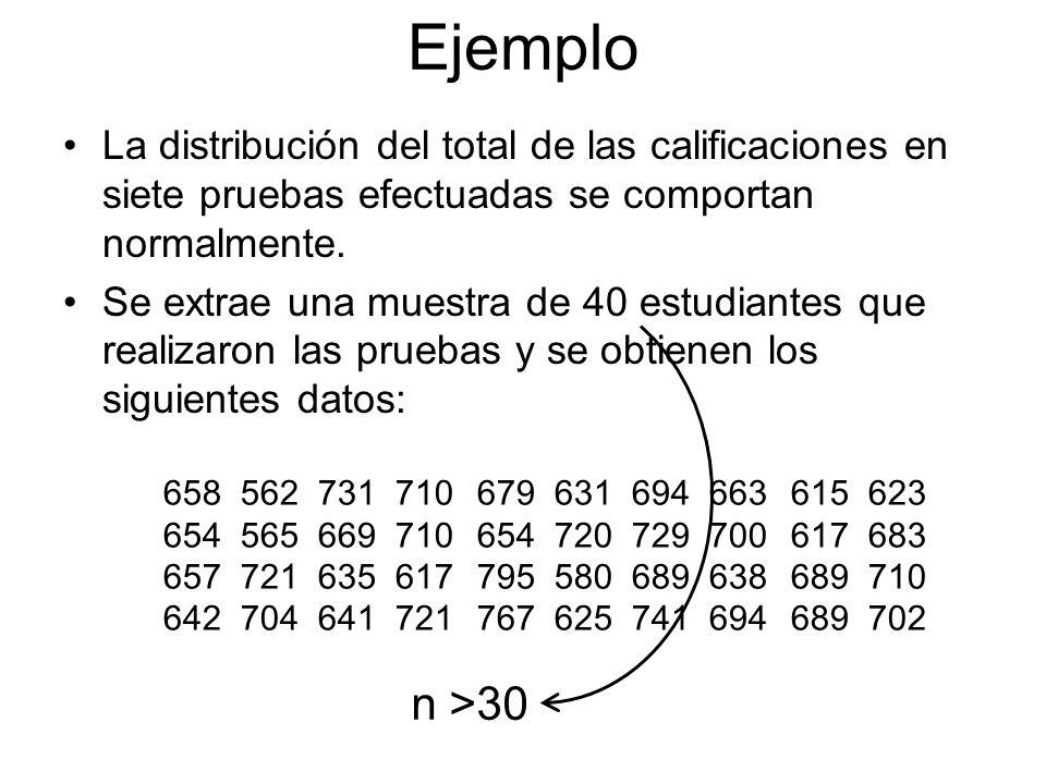 Ejemplo La distribución del total de las calificaciones en siete pruebas efectuadas se comportan normalmente. Se extrae una muestra de 40 estudiantes