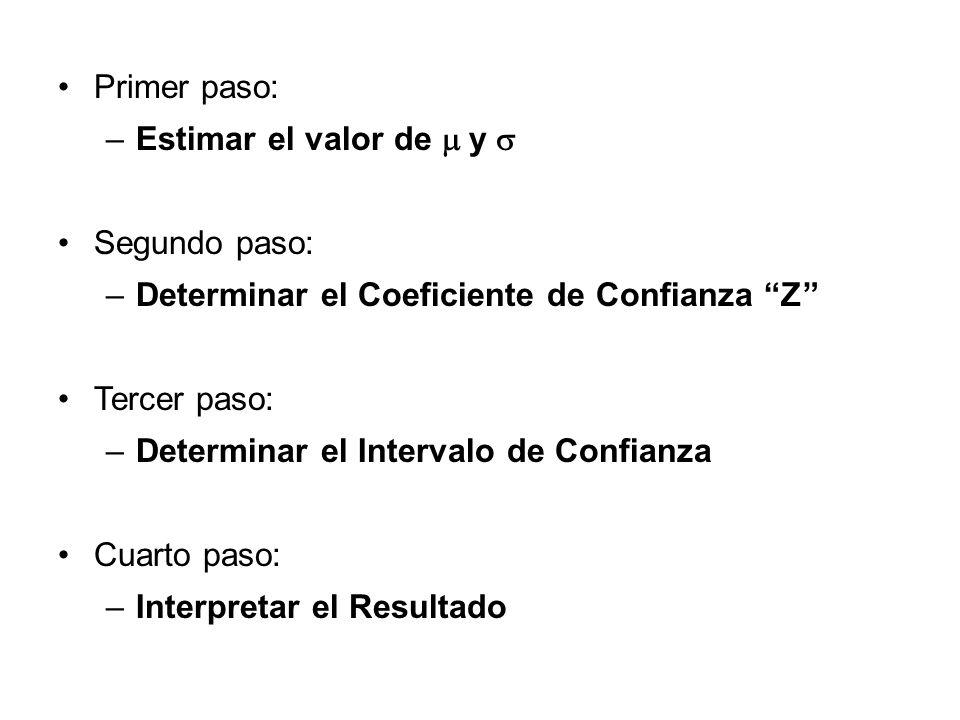 Primer paso: –Estimar el valor de y Segundo paso: –Determinar el Coeficiente de Confianza Z Tercer paso: –Determinar el Intervalo de Confianza Cuarto