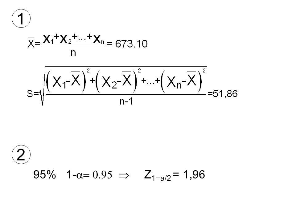 1 2 95% 1- Z 1a/2 = 1,96
