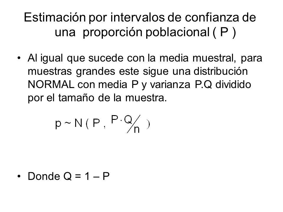 Estimación por intervalos de confianza de una proporción poblacional ( P ) Al igual que sucede con la media muestral, para muestras grandes este sigue